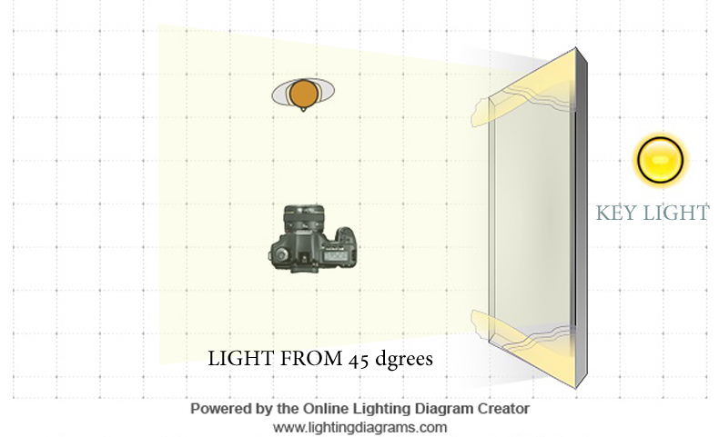 Fabulous Lighting Diagram 1378555827 Oded Wagenstein Photography Wiring 101 Ponolaxxcnl
